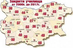 1084 училища са закрити за 17 години